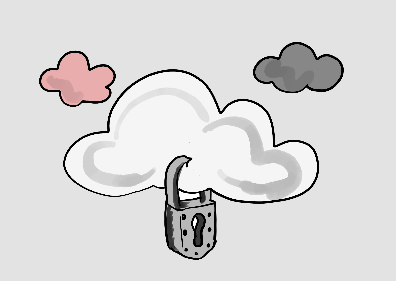 Cloudsicherheit Grafik synalis_edited