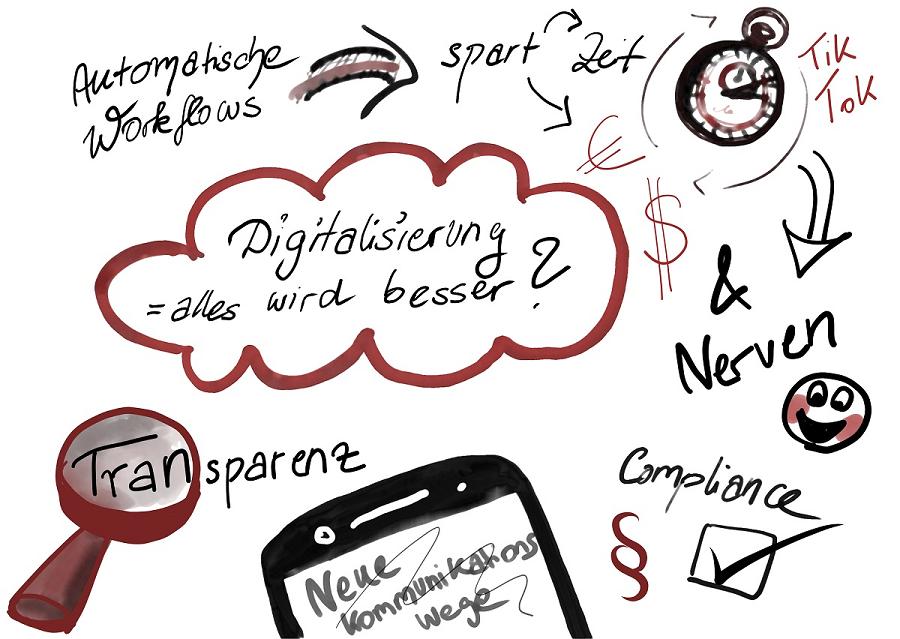 IT-Lösungen DIgitalisierung_klein_