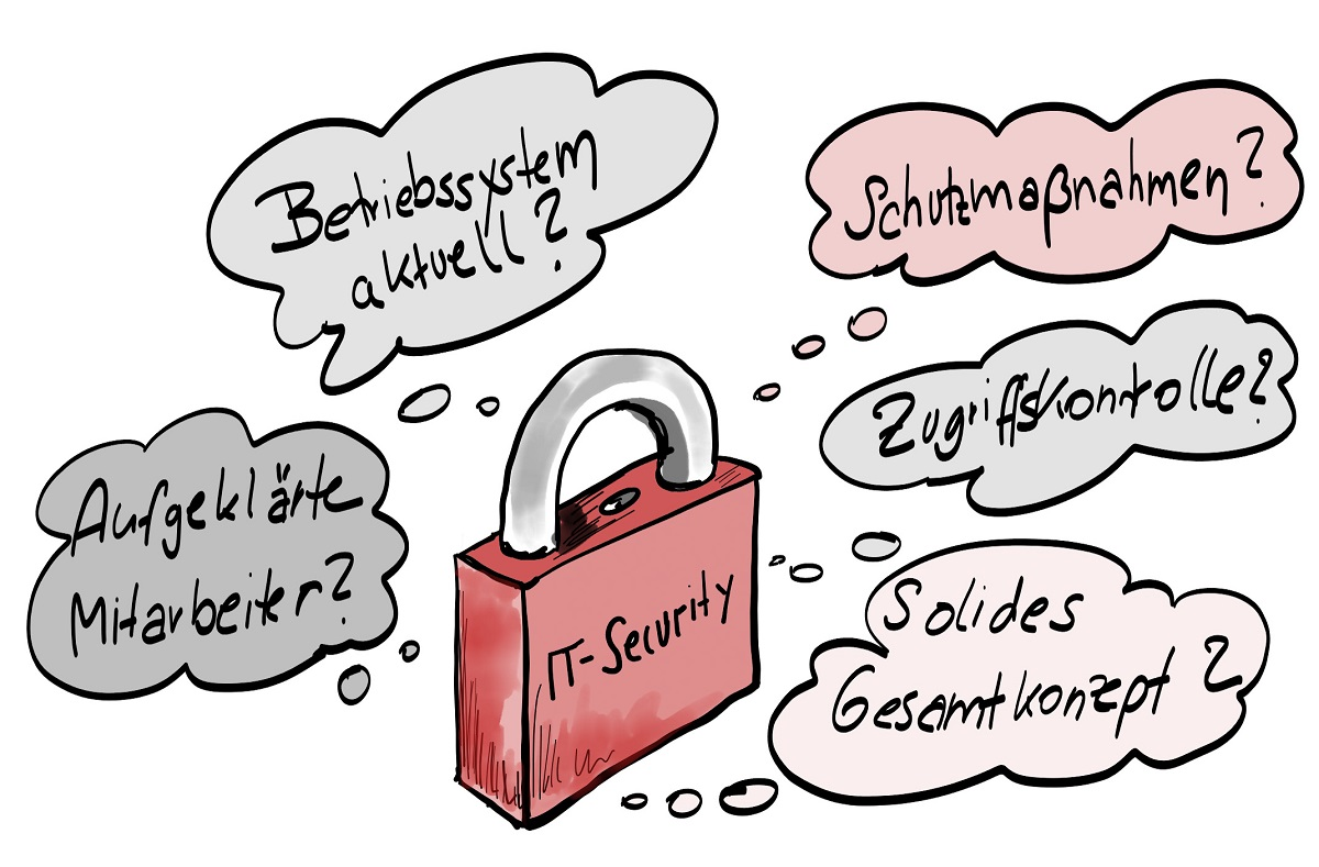 IT-Security-Strategie Sicherheitskonzept wichtige Fragen