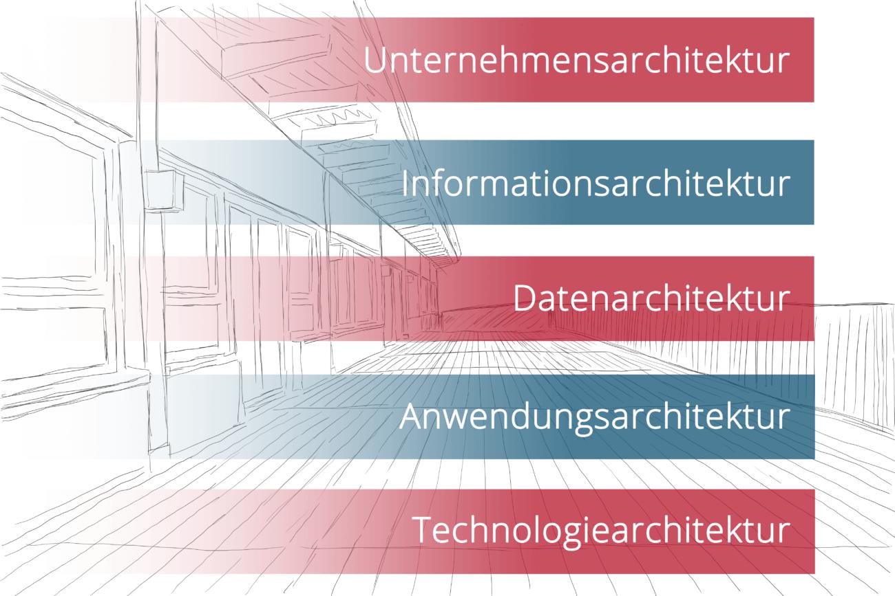 IT-Architektur für den Mittelstand
