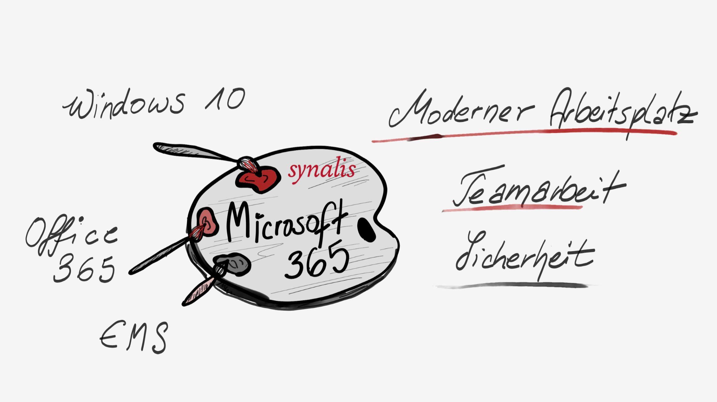 Vorteile Microsoft 365 synalis IT