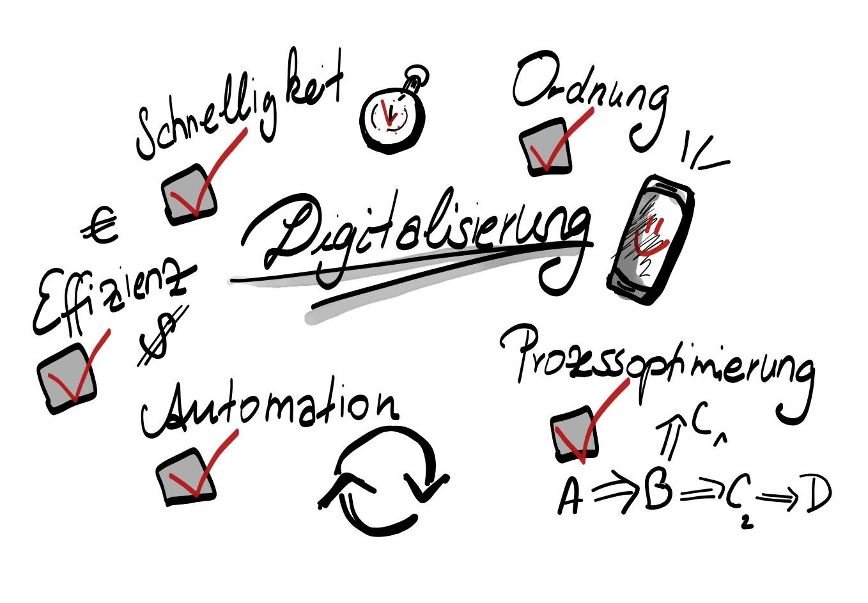 Scribble Digitalisierung und ihre Vorteile