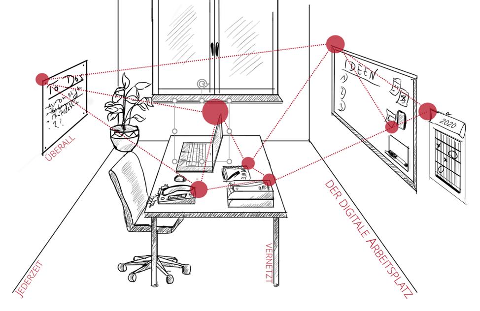 Skizze optimlale Bürovernetzung Modern Workplace