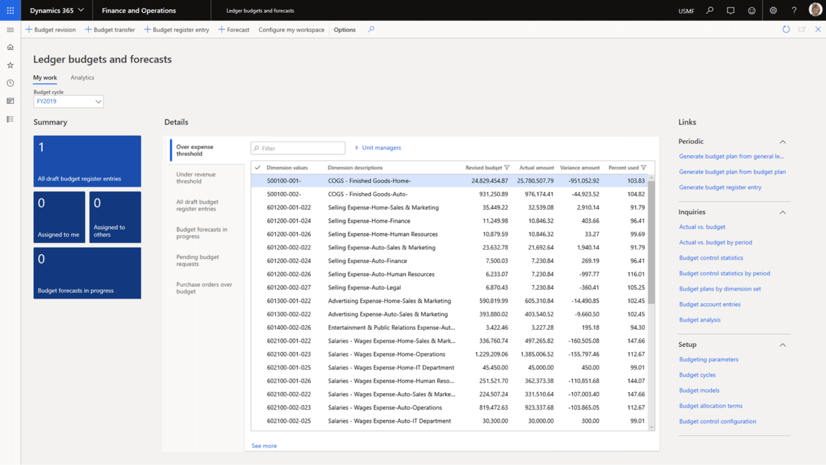 Überblick Dynamics 365 CRM Finance and Operations