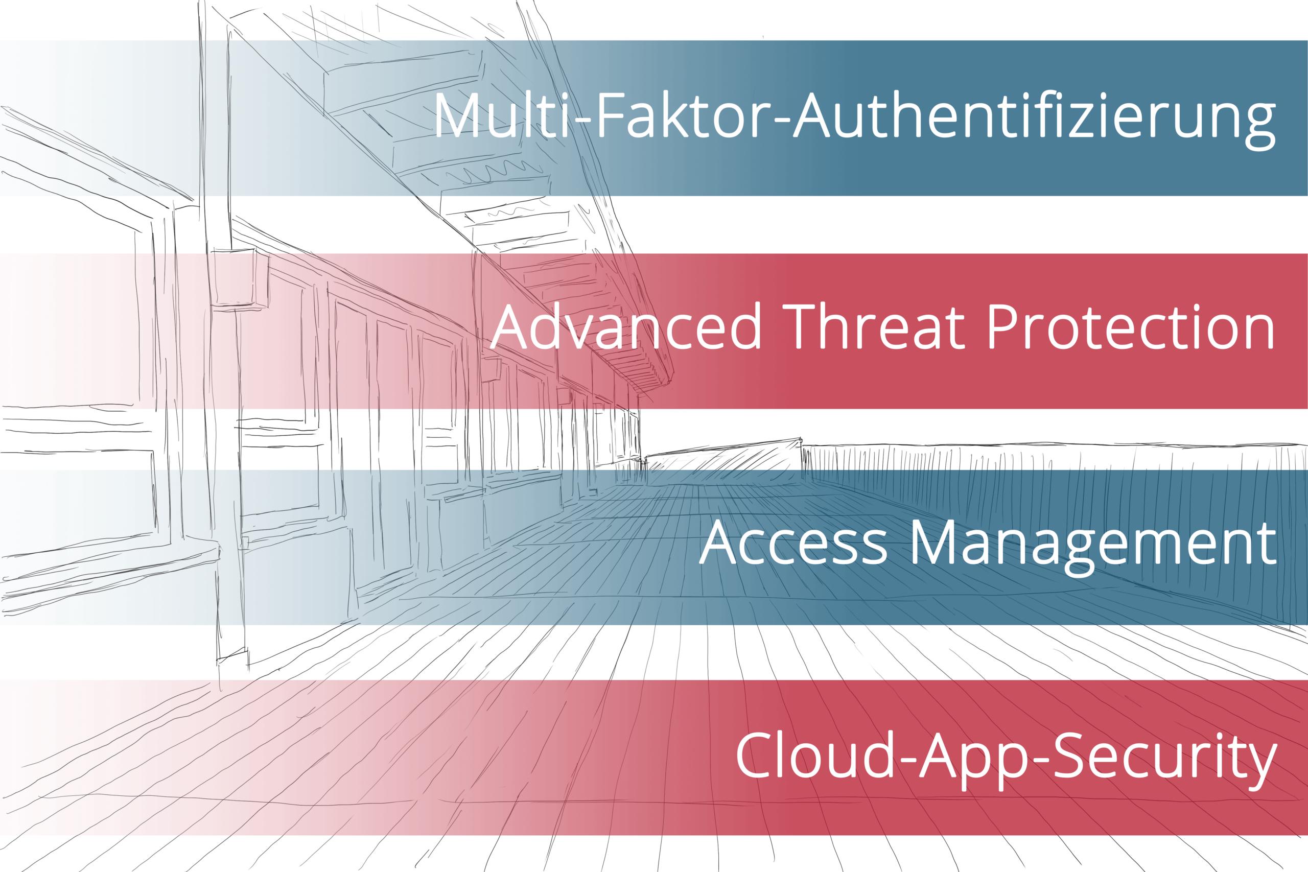 Microsoft 365 Security Bestandteile