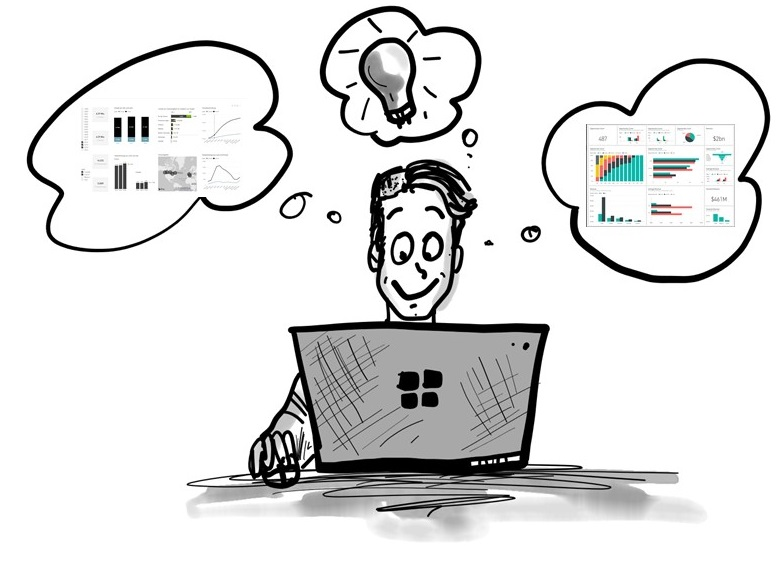 Grafik Datenanalysen mit Power BI Training