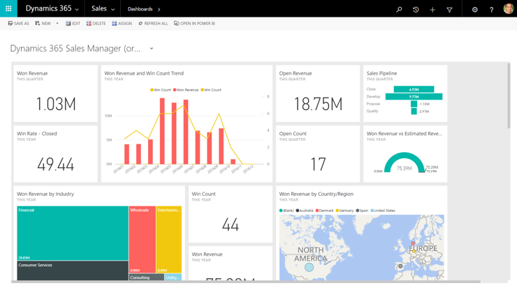 MS dynamics-365-sales-dashboard