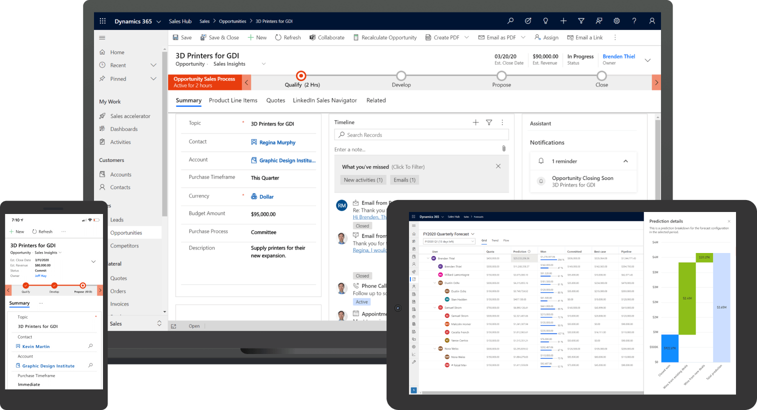 Dashboard Datenanalysen MS Dynamics 365