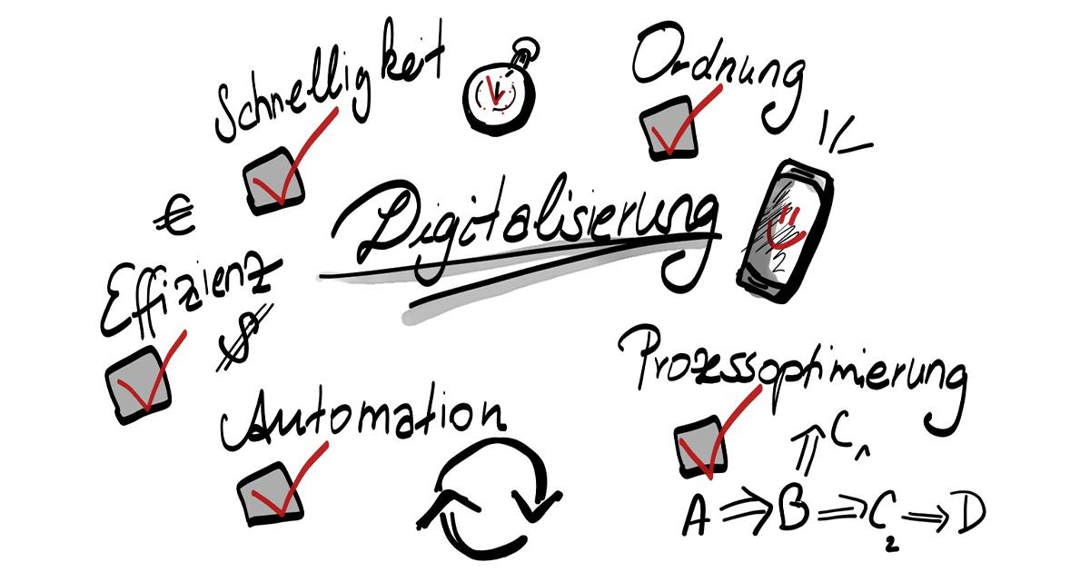 Scribble Beispiele für Digitalisierung