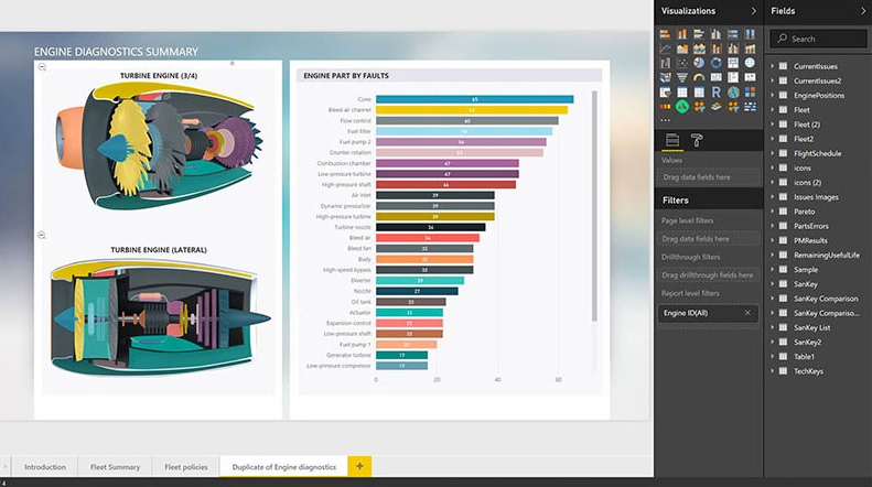 Datenanalysen mit Microsoft Power BI