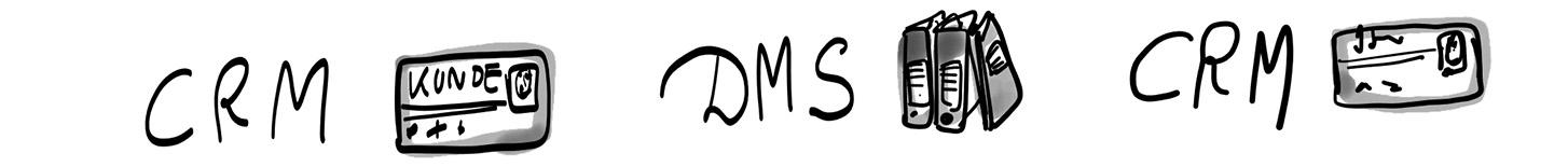 Trenner CRM DMS IT Beratung Köln Bonn