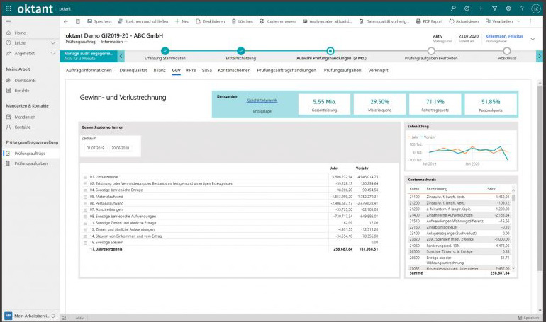GuV-Desktop-oktant audit für continuous auditing