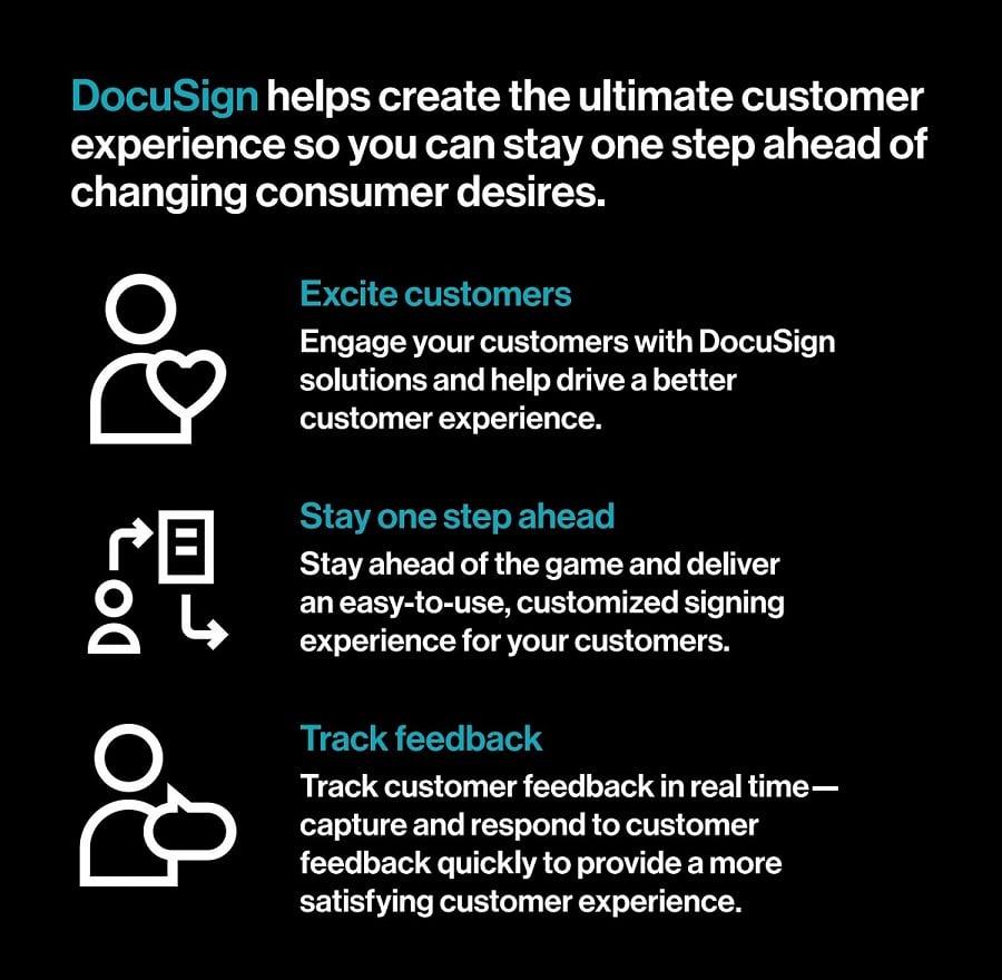 DocuSign Infografik digitale Signatur Customer Experience_