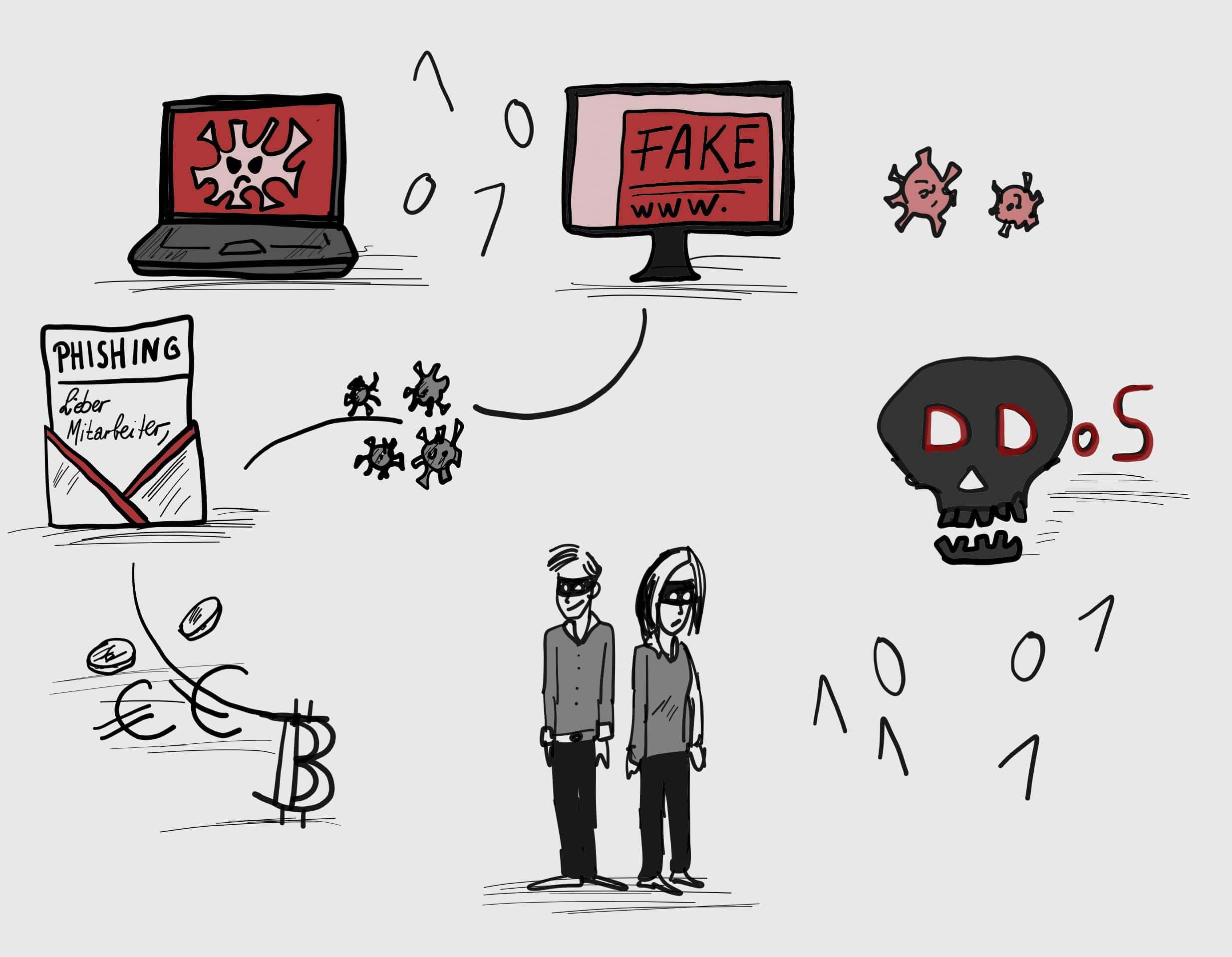 IT-Sicherheit in Unternehmen