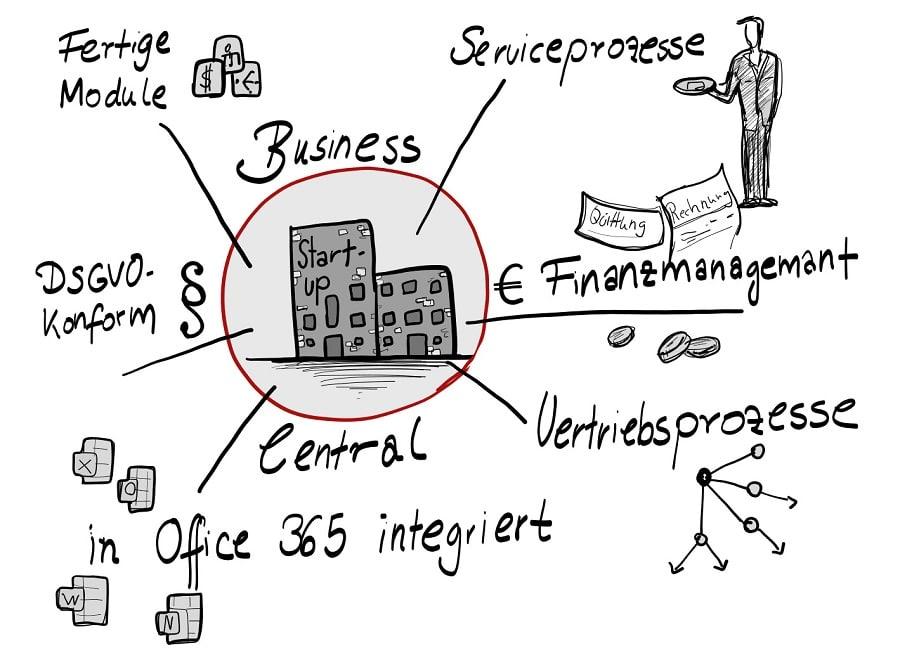 Business Central für Start-ups