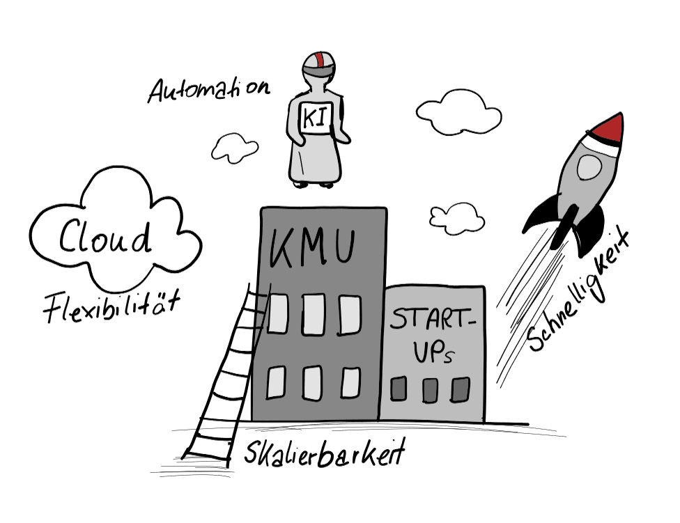 Flexible KMU und Start-ups