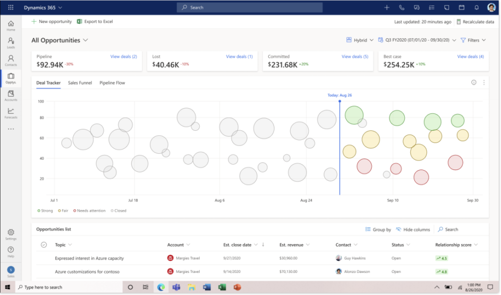 Release Wave Dynamics 365 Sales Hub/Custom Apps