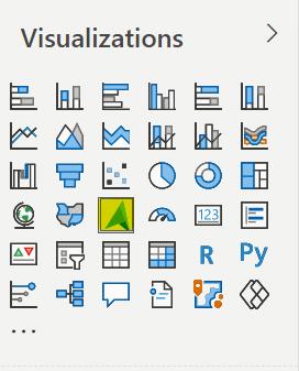 Visualizationmenü Power BI
